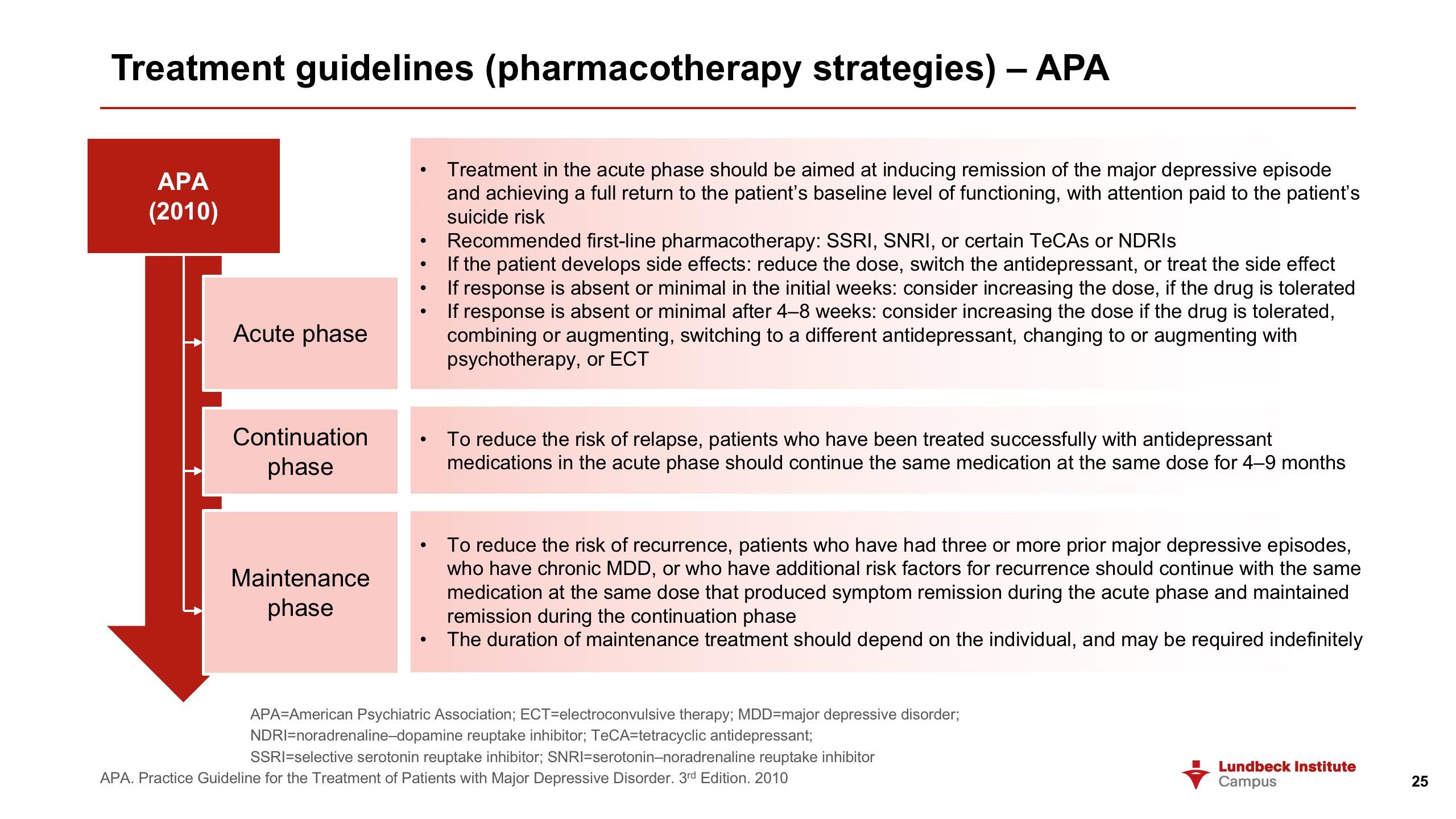 major depressive disorder treatment guidelines pdf